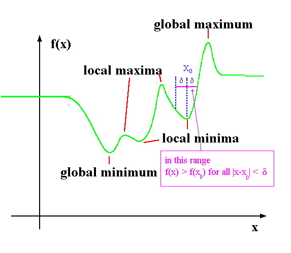 轨道电路日曲线