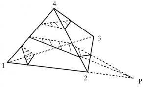 图1:等能面截面图